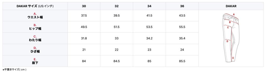 PMJライディングジーンズのサイズ表